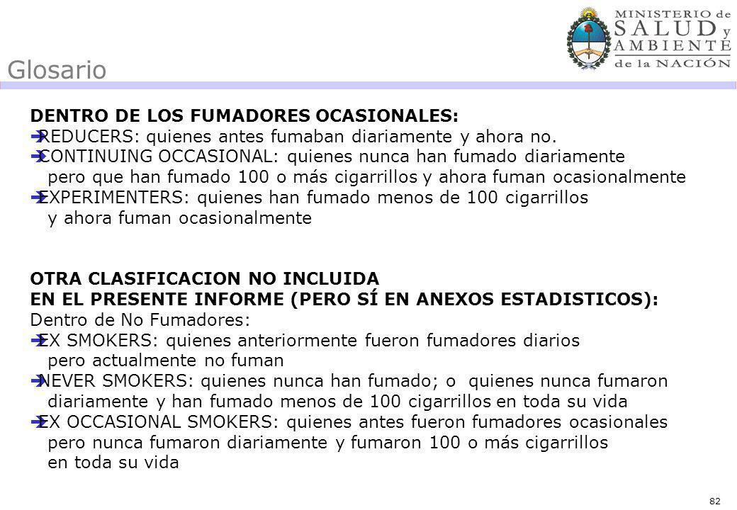 82 Glosario DENTRO DE LOS FUMADORES OCASIONALES: REDUCERS: quienes antes fumaban diariamente y ahora no. CONTINUING OCCASIONAL: quienes nunca han fuma