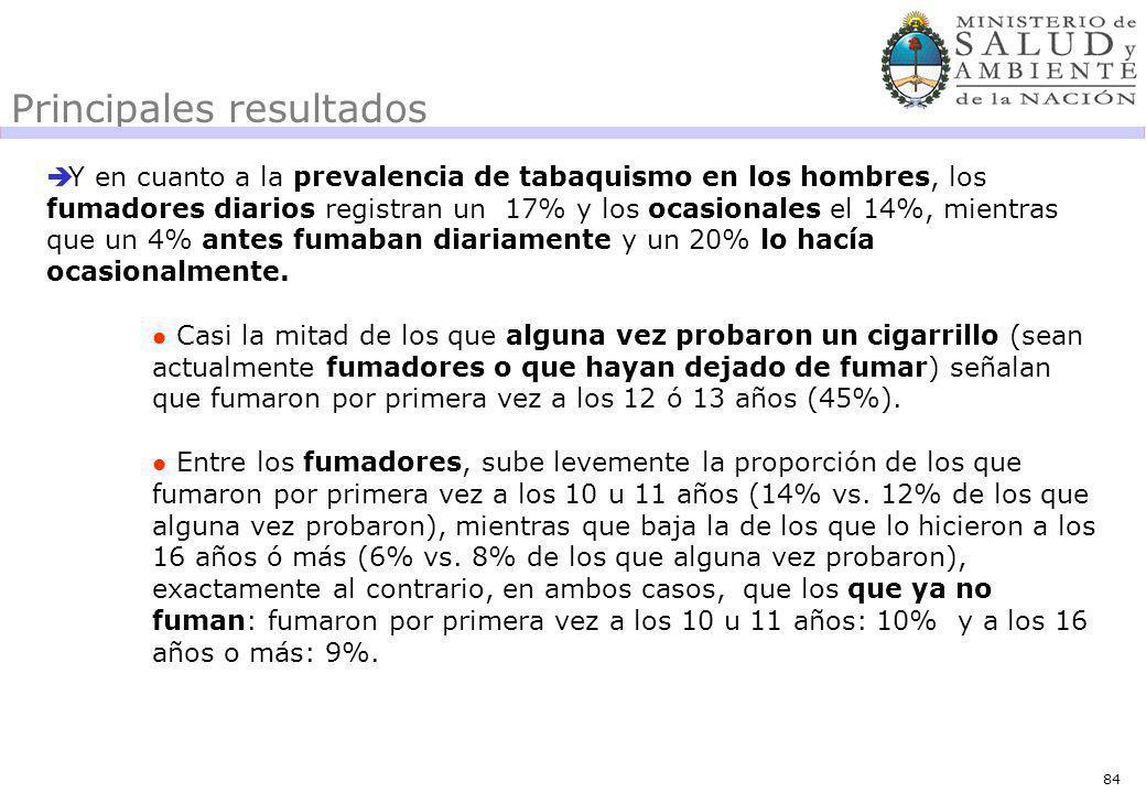 84 Principales resultados Y en cuanto a la prevalencia de tabaquismo en los hombres, los fumadores diarios registran un 17% y los ocasionales el 14%,
