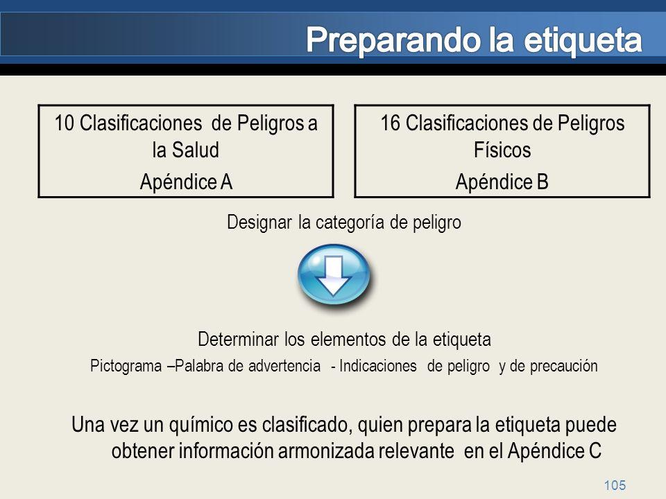 105 16 Clasificaciones de Peligros Físicos Apéndice B 10 Clasificaciones de Peligros a la Salud Apéndice A Designar la categoría de peligro Determinar