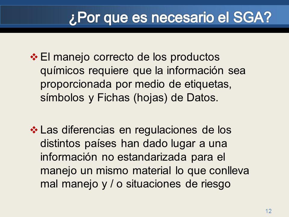 12 El manejo correcto de los productos químicos requiere que la información sea proporcionada por medio de etiquetas, símbolos y Fichas (hojas) de Dat