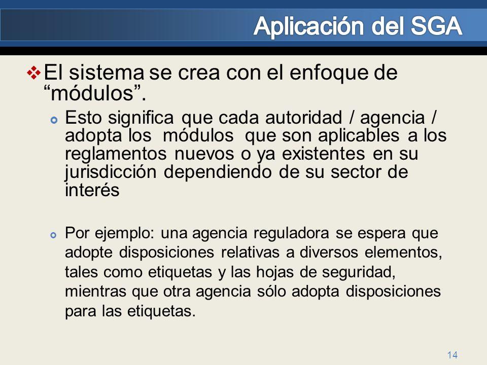 14 El sistema se crea con el enfoque de módulos. Esto significa que cada autoridad / agencia / adopta los módulos que son aplicables a los reglamentos