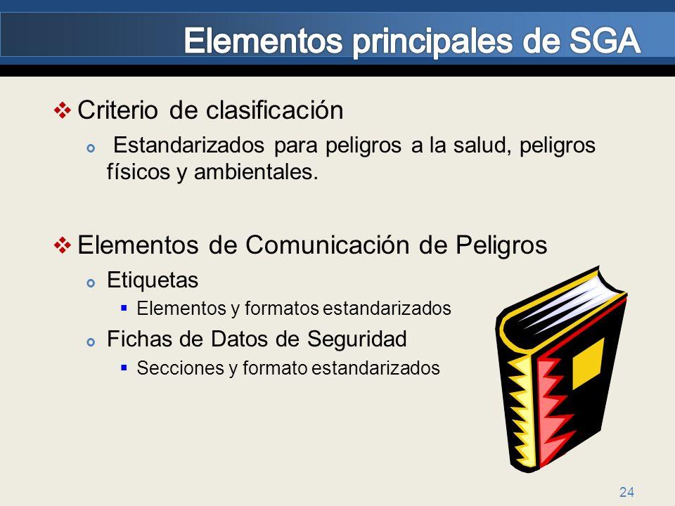 24 Criterio de clasificación Estandarizados para peligros a la salud, peligros físicos y ambientales. Elementos de Comunicación de Peligros Etiquetas