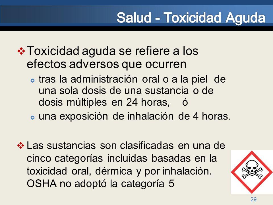 29 Toxicidad aguda se refiere a los efectos adversos que ocurren tras la administración oral o a la piel de una sola dosis de una sustancia o de dosis