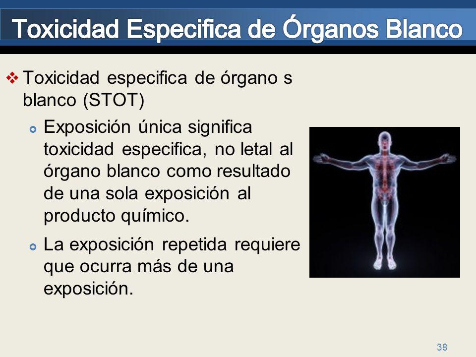 38 Toxicidad especifica de órgano s blanco (STOT) Exposición única significa toxicidad especifica, no letal al órgano blanco como resultado de una sol