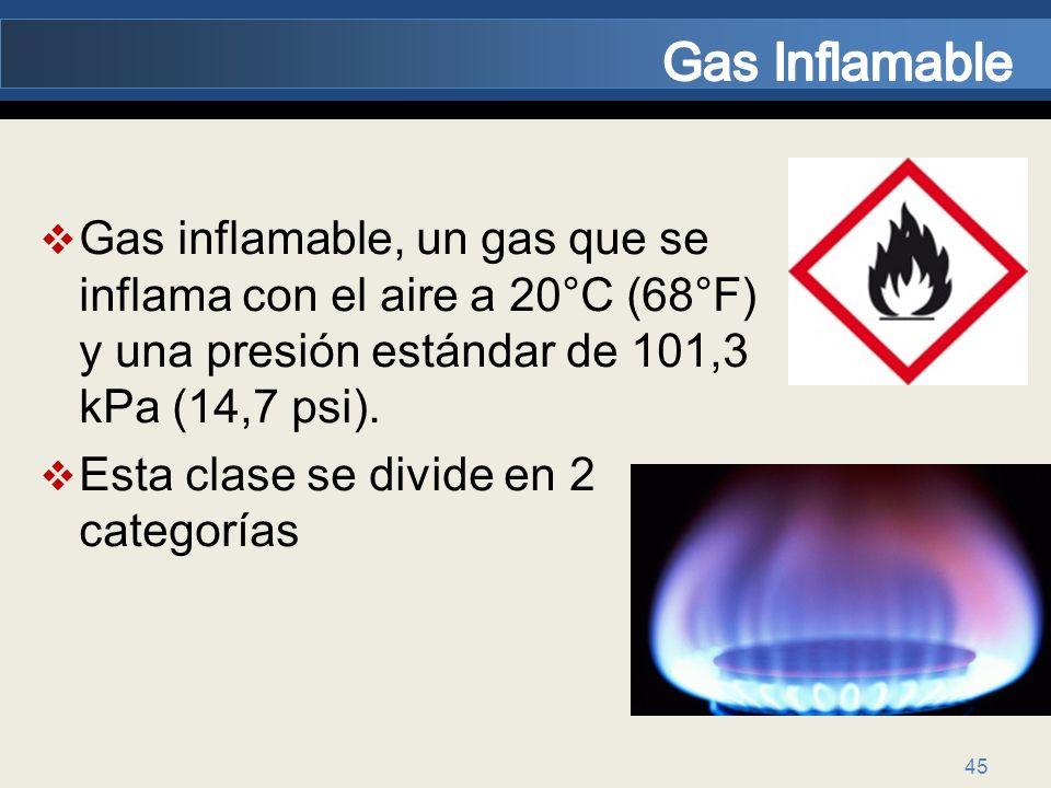 45 Gas inflamable, un gas que se inflama con el aire a 20°C (68°F) y una presión estándar de 101,3 kPa (14,7 psi). Esta clase se divide en 2 categoría