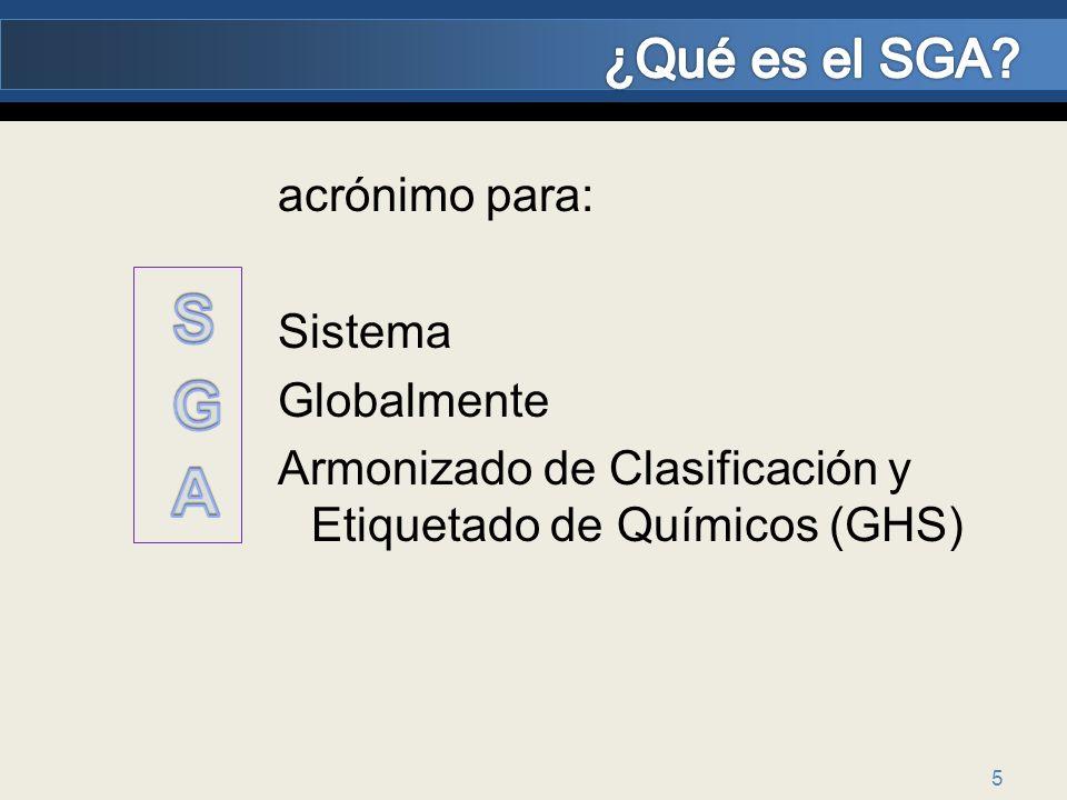 5 acrónimo para: Sistema Globalmente Armonizado de Clasificación y Etiquetado de Químicos (GHS)