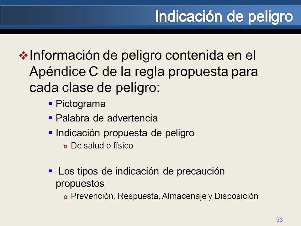 Información de peligro contenida en el Apéndice C de la regla propuesta para cada clase de peligro: Pictograma Palabra de advertencia Indicación propu