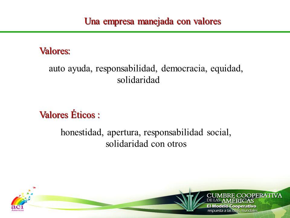 Valores: auto ayuda, responsabilidad, democracia, equidad, solidaridad Valores Éticos : honestidad, apertura, responsabilidad social, solidaridad con otros Una empresa manejada con valores Una empresa manejada con valores