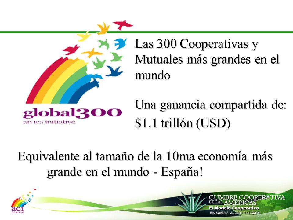 Las 300 Cooperativas y Mutuales más grandes en el mundo Una ganancia compartida de: $1.1 trillón (USD) Equivalente al tamaño de la 10ma economía más grande en el mundo - España!