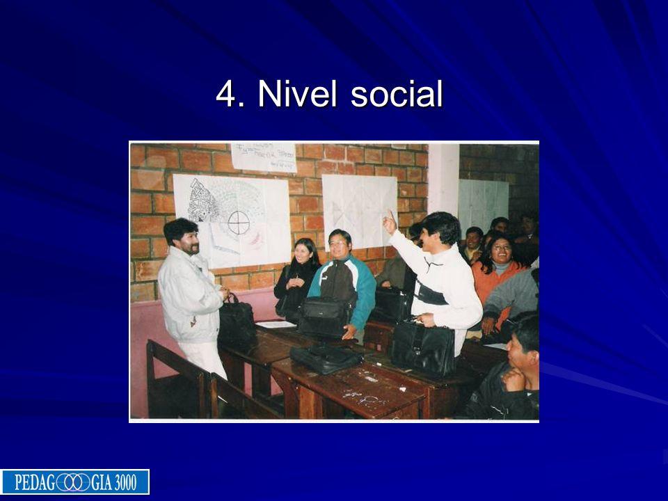 4. Nivel social