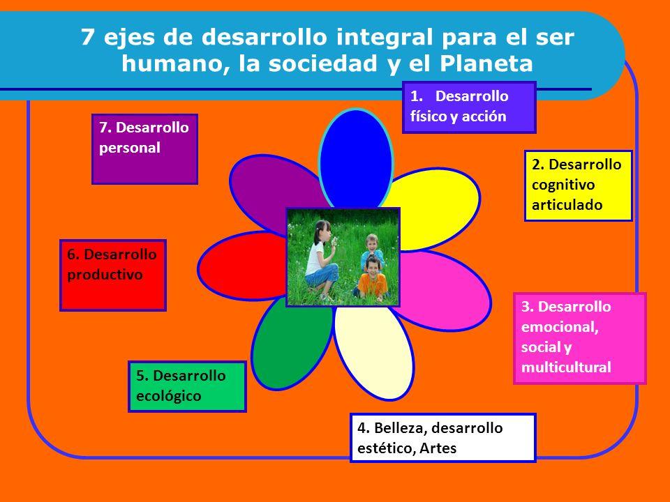2. Desarrollo cognitivo articulado 3. Desarrollo emocional, social y multicultural 1.Desarrollo físico y acción 7. Desarrollo personal 4. Belleza, des