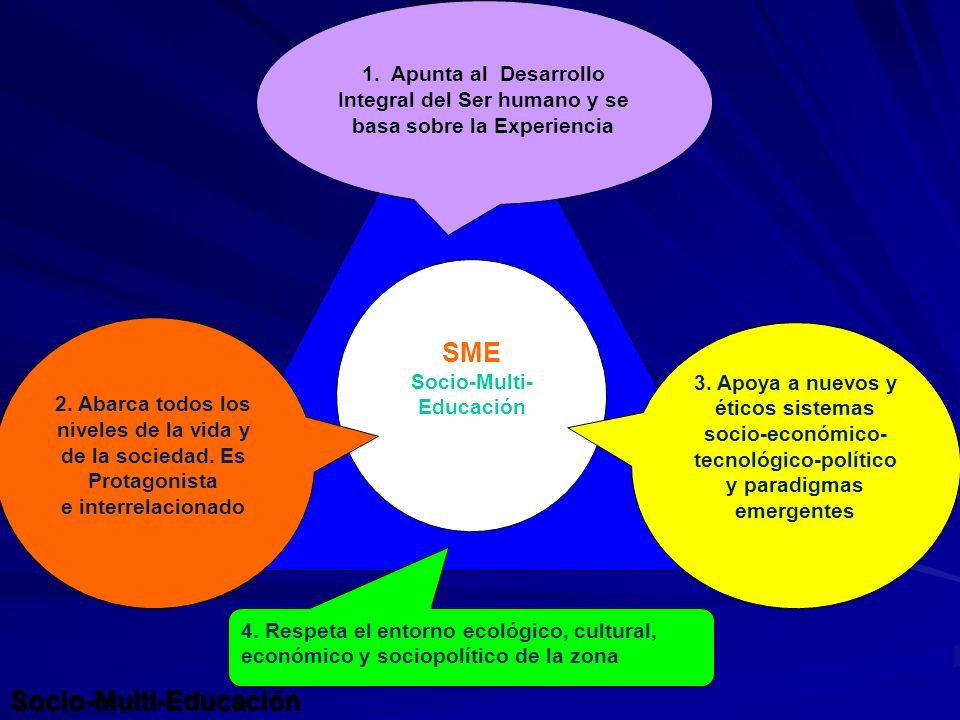 SME Socio-Multi- Educación 3. Apoya a nuevos y éticos sistemas socio-económico- tecnológico-político y paradigmas emergentes 2. Abarca todos los nivel