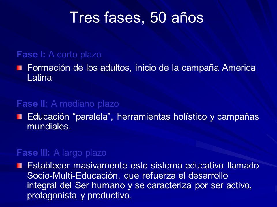 Tres fases, 50 años Fase I: A corto plazo Formación de los adultos, inicio de la campaña America Latina Fase II: A mediano plazo Educación paralela, h