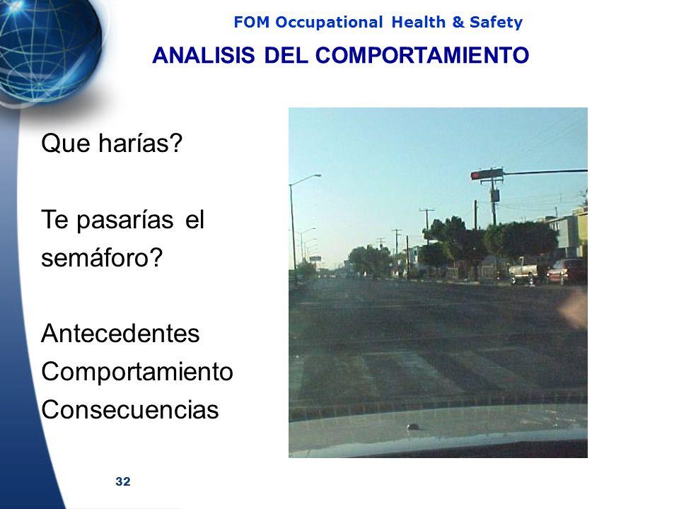 32 FOM Occupational Health & Safety Que harías? Te pasarías el semáforo? Antecedentes Comportamiento Consecuencias ANALISIS DEL COMPORTAMIENTO