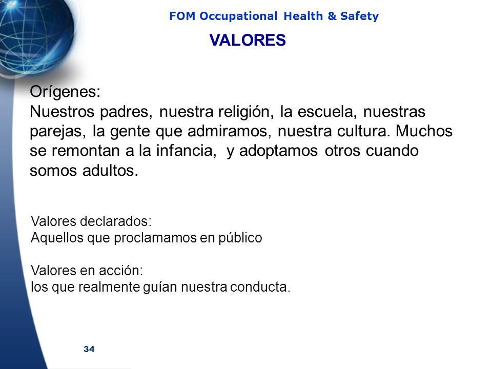 34 FOM Occupational Health & Safety Orígenes: Nuestros padres, nuestra religión, la escuela, nuestras parejas, la gente que admiramos, nuestra cultura.