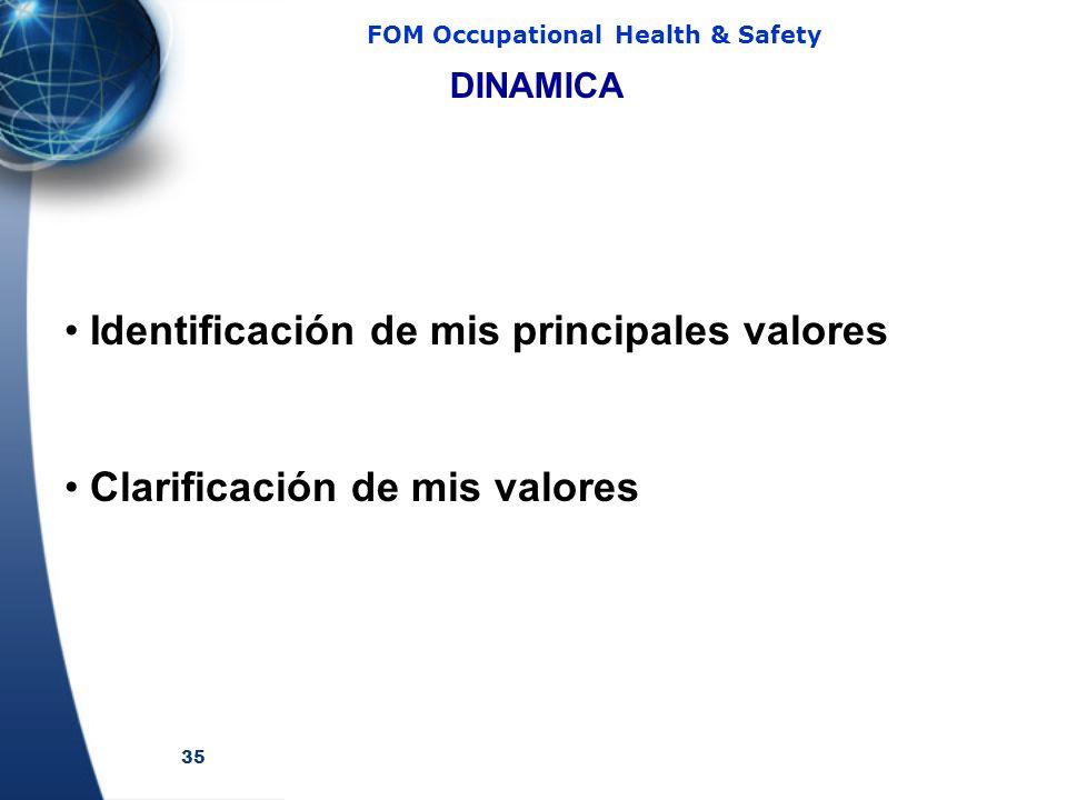 35 FOM Occupational Health & Safety Identificación de mis principales valores DINAMICA Clarificación de mis valores