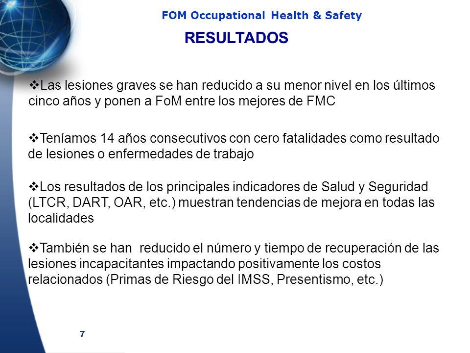 7 FOM Occupational Health & Safety Las lesiones graves se han reducido a su menor nivel en los últimos cinco años y ponen a FoM entre los mejores de F