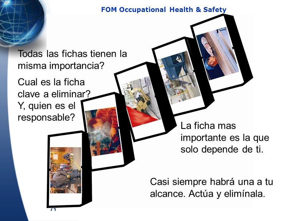 71 FOM Occupational Health & Safety Todas las fichas tienen la misma importancia? Cual es la ficha clave a eliminar? Y, quien es el responsable? La fi