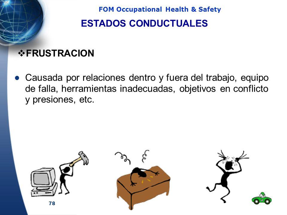 78 FOM Occupational Health & Safety Causada por relaciones dentro y fuera del trabajo, equipo de falla, herramientas inadecuadas, objetivos en conflicto y presiones, etc.