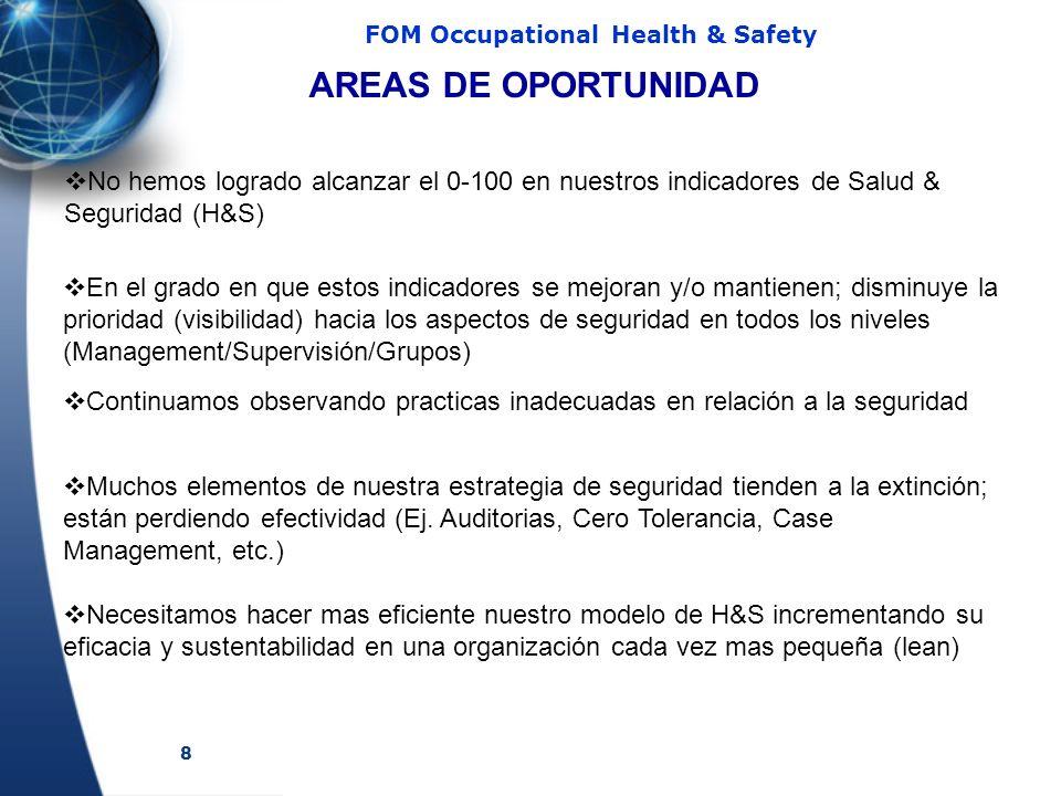 8 FOM Occupational Health & Safety No hemos logrado alcanzar el 0-100 en nuestros indicadores de Salud & Seguridad (H&S) AREAS DE OPORTUNIDAD Necesitamos hacer mas eficiente nuestro modelo de H&S incrementando su eficacia y sustentabilidad en una organización cada vez mas pequeña (lean) Muchos elementos de nuestra estrategia de seguridad tienden a la extinción; están perdiendo efectividad (Ej.