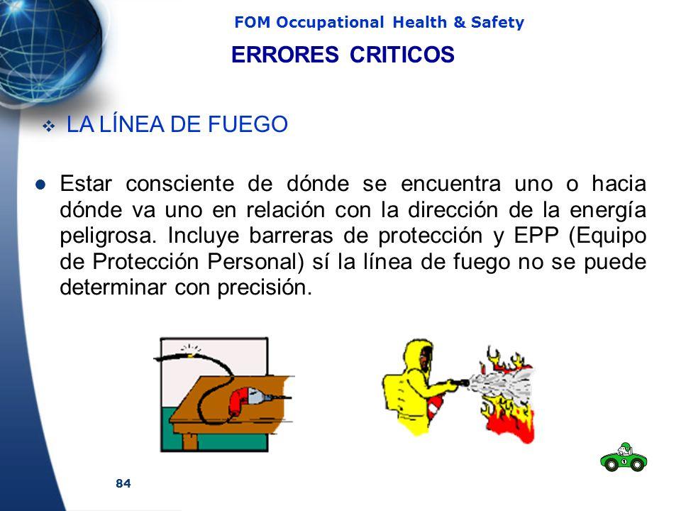84 FOM Occupational Health & Safety Estar consciente de dónde se encuentra uno o hacia dónde va uno en relación con la dirección de la energía peligrosa.
