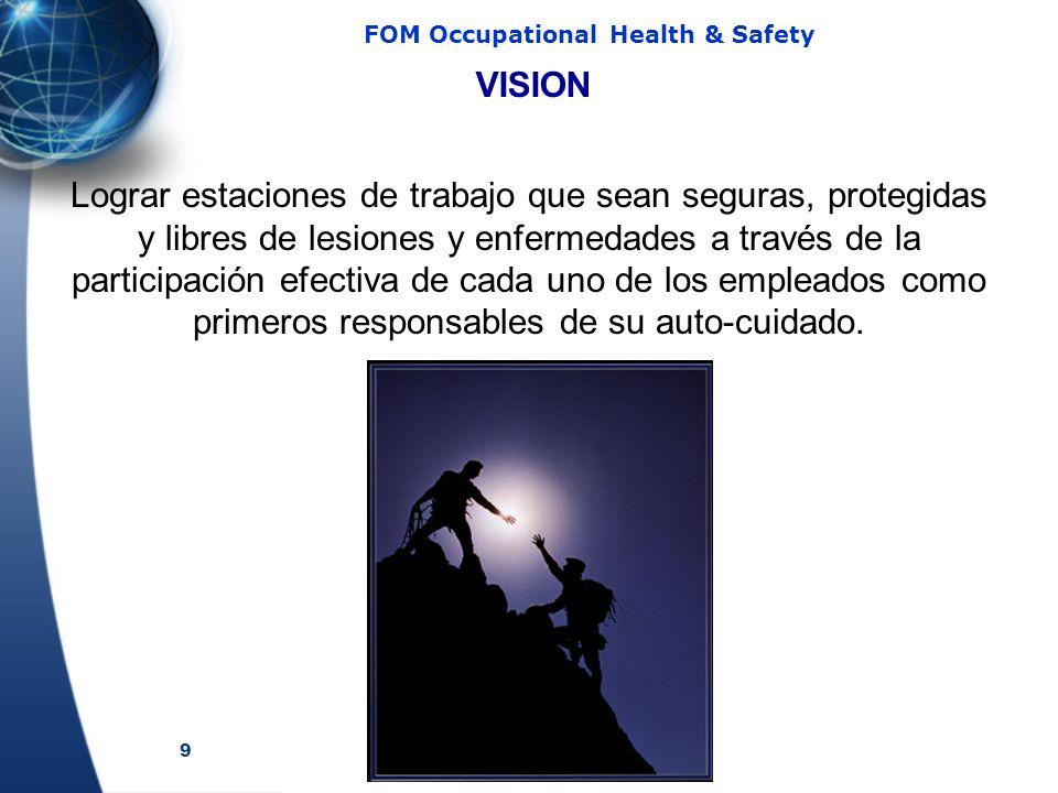 9 FOM Occupational Health & Safety Lograr estaciones de trabajo que sean seguras, protegidas y libres de lesiones y enfermedades a través de la participación efectiva de cada uno de los empleados como primeros responsables de su auto-cuidado.