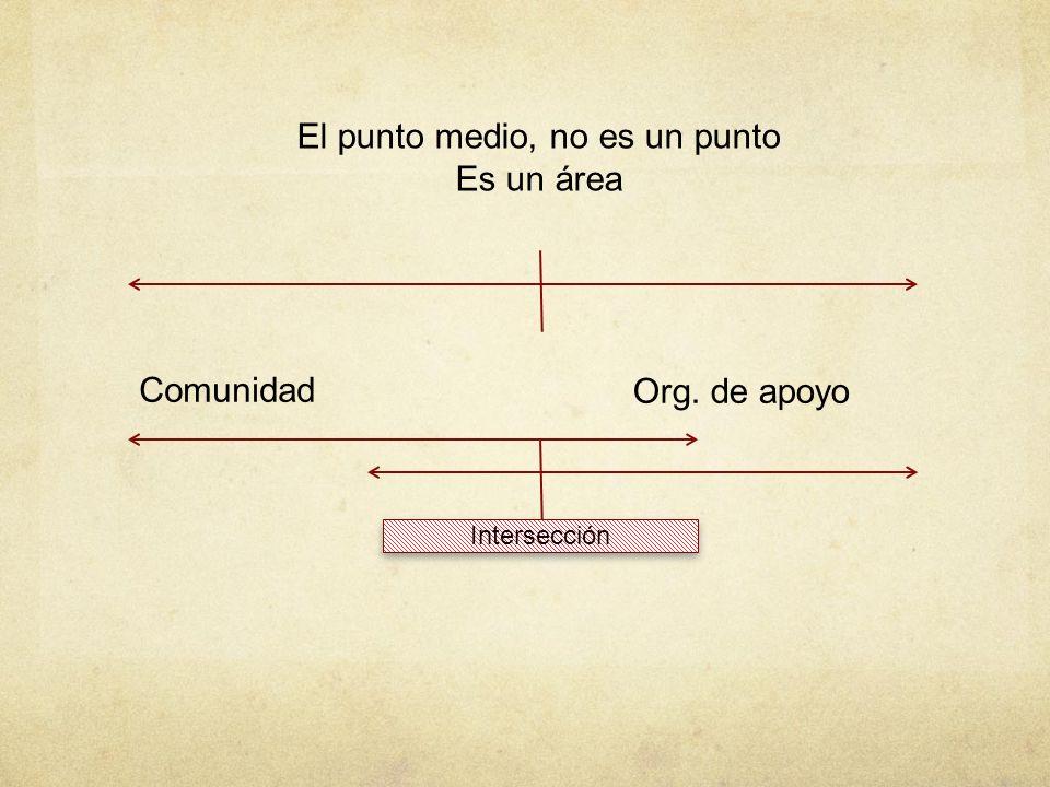 Entendiendo y definiendo el problema Declaración de un problema 1.