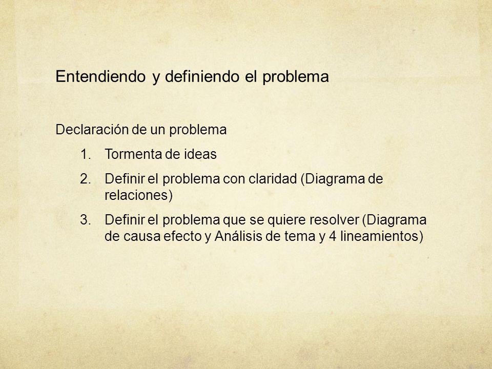 Entendiendo y definiendo el problema Declaración de un problema 1. Tormenta de ideas 2. Definir el problema con claridad (Diagrama de relaciones) 3. D