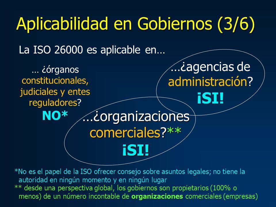 …¿organizaciones comerciales ** ¡SI.