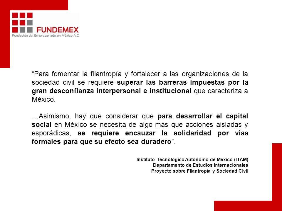 Para fomentar la filantropía y fortalecer a las organizaciones de la sociedad civil se requiere superar las barreras impuestas por la gran desconfianza interpersonal e institucional que caracteriza a México.