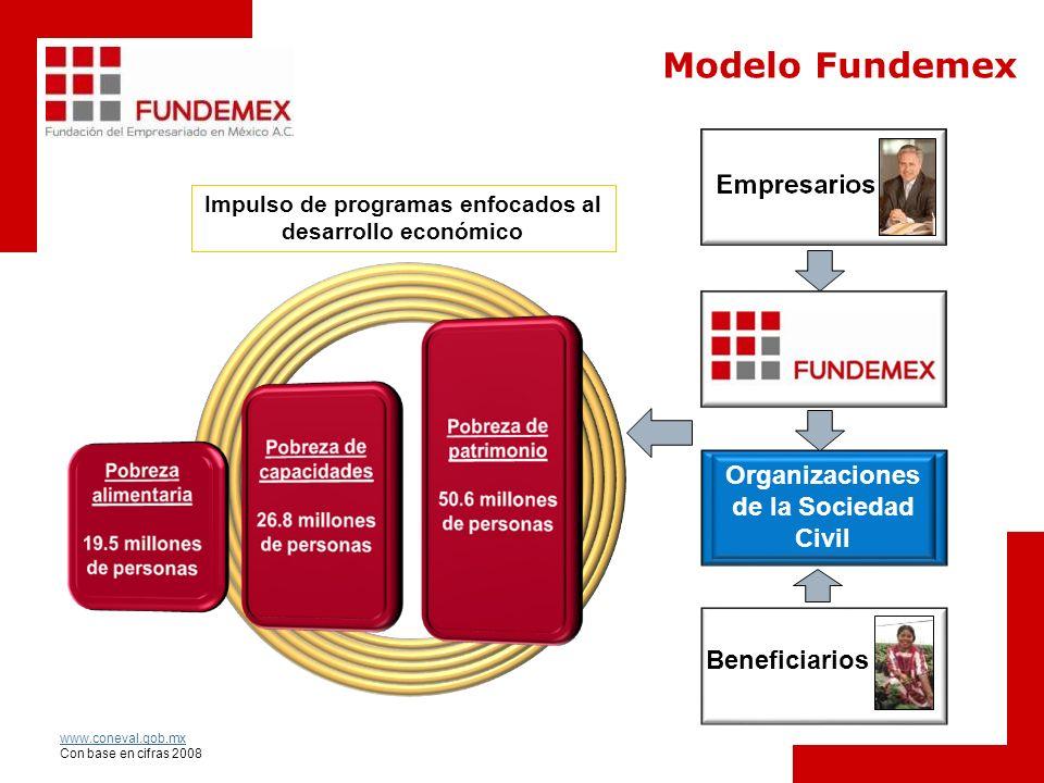 Organizaciones de la Sociedad Civil Modelo Fundemex Beneficiarios Impulso de programas enfocados al desarrollo económico www.coneval.gob.mx Con base e
