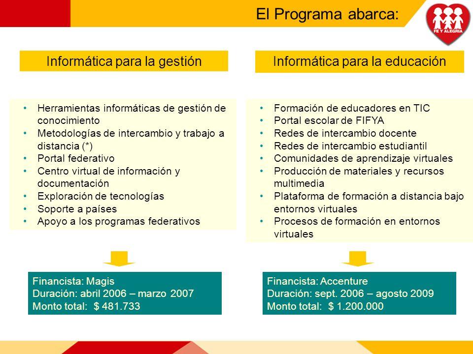 Informática para la educación Financista: Magis Duración: abril 2006 – marzo 2007 Monto total: $ 481.733 El Programa abarca: Informática para la gesti