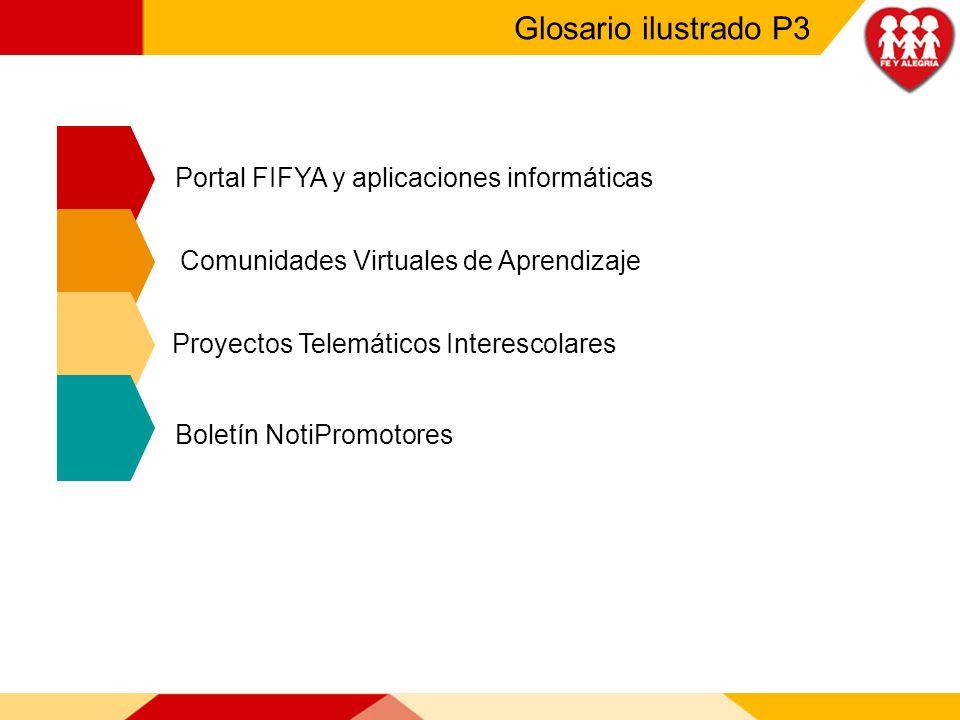 Glosario ilustrado P3 Portal FIFYA y aplicaciones informáticas Proyectos Telemáticos Interescolares Comunidades Virtuales de Aprendizaje Boletín NotiP