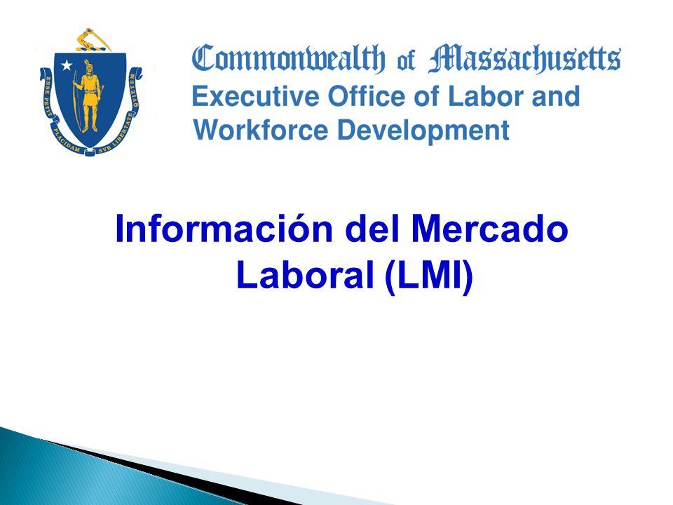 Información del Mercado Laboral (LMI)
