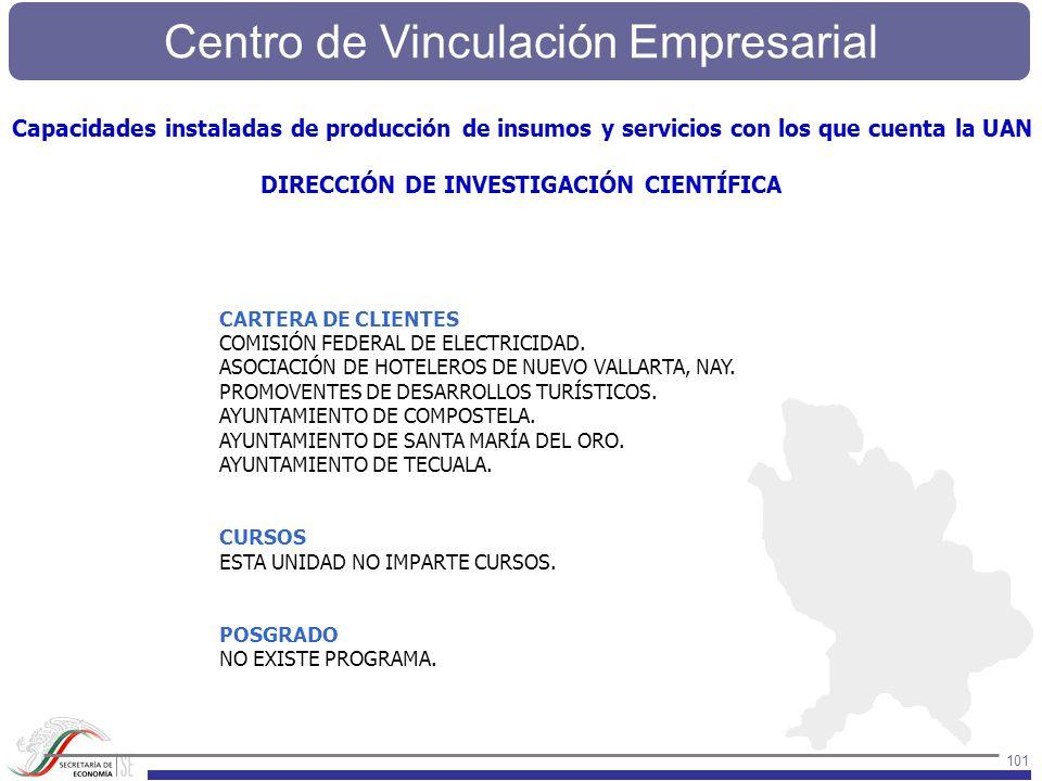 Centro de Vinculación Empresarial 101 CARTERA DE CLIENTES COMISIÓN FEDERAL DE ELECTRICIDAD. ASOCIACIÓN DE HOTELEROS DE NUEVO VALLARTA, NAY. PROMOVENTE