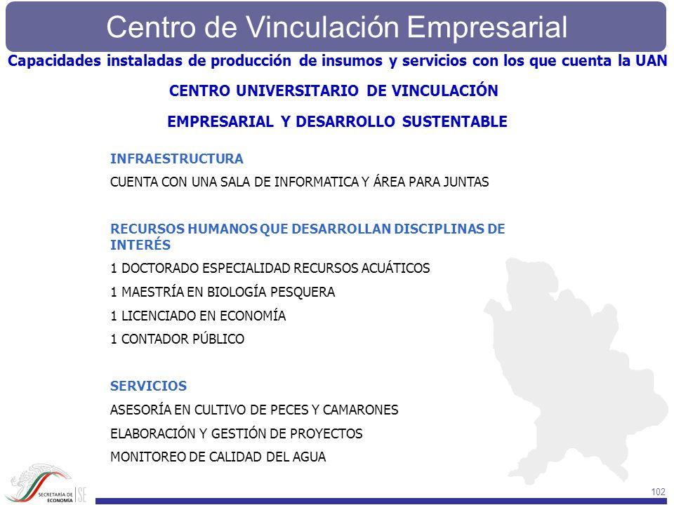 Centro de Vinculación Empresarial 102 Capacidades instaladas de producción de insumos y servicios con los que cuenta la UAN CENTRO UNIVERSITARIO DE VI