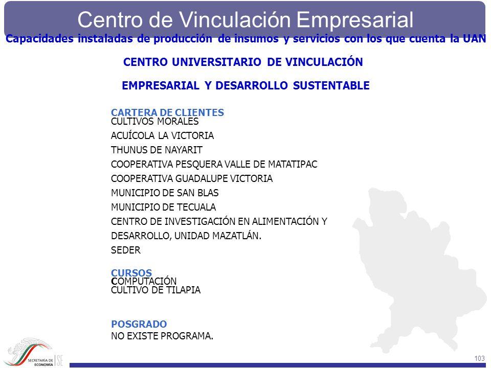 Centro de Vinculación Empresarial 103 CARTERA DE CLIENTES CULTIVOS MORALES ACUÍCOLA LA VICTORIA THUNUS DE NAYARIT COOPERATIVA PESQUERA VALLE DE MATATI