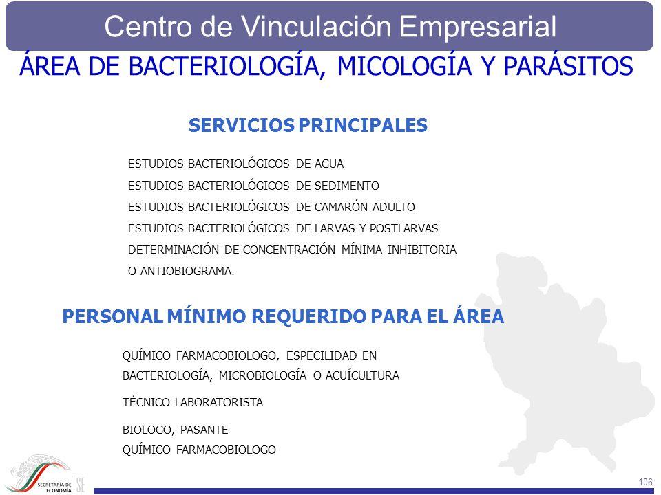Centro de Vinculación Empresarial 106 SERVICIOS PRINCIPALES PERSONAL MÍNIMO REQUERIDO PARA EL ÁREA ESTUDIOS BACTERIOLÓGICOS DE AGUA ESTUDIOS BACTERIOL