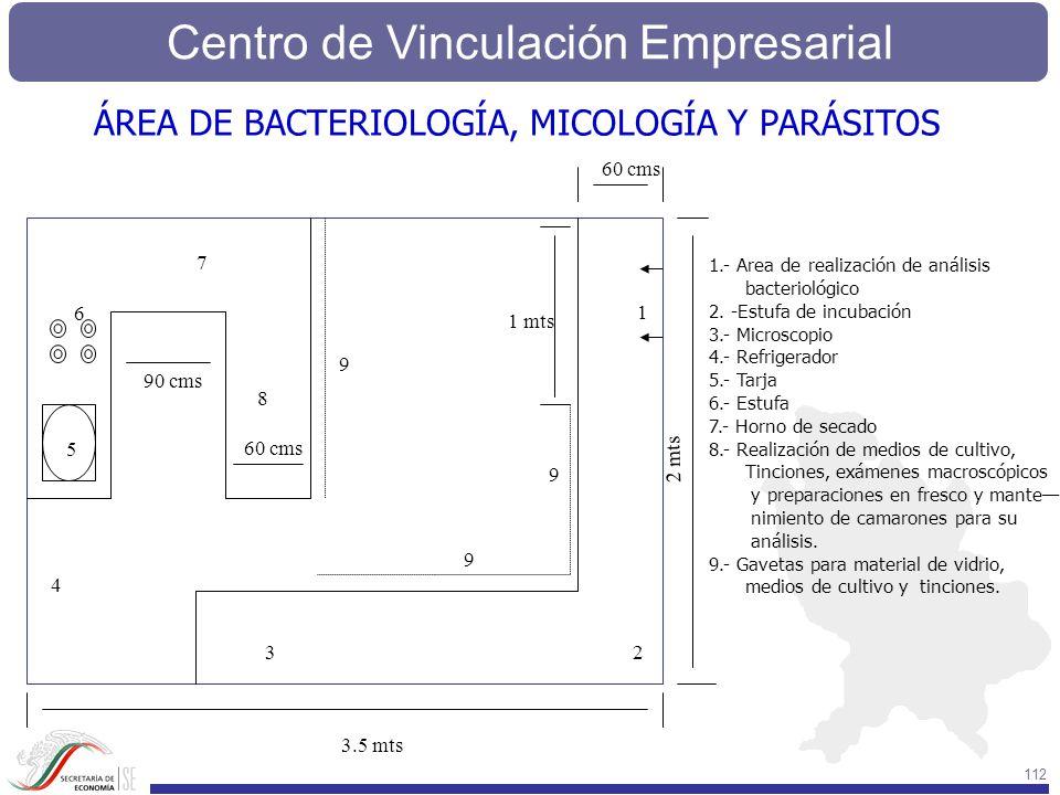 Centro de Vinculación Empresarial 112 3.5 mts 2 mts 1 23 4 5 6 7 8 9 9 9 60 cms 1 mts 60 cms 90 cms 1.- Area de realización de análisis bacteriológico