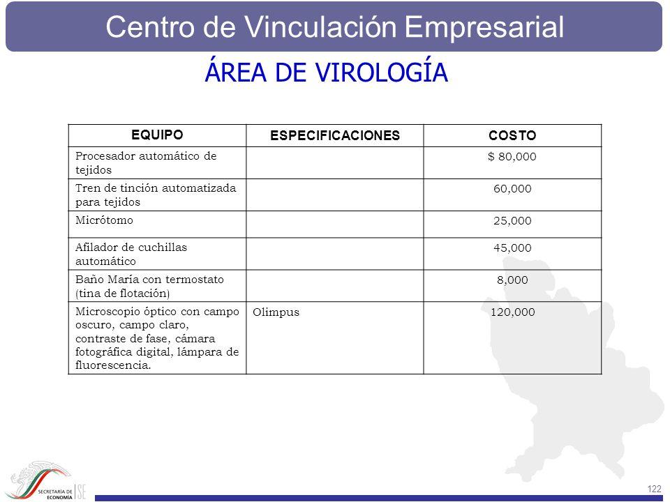 Centro de Vinculación Empresarial 122 ÁREA DE VIROLOGÍA EQUIPO ESPECIFICACIONESCOSTO Procesador automático de tejidos $ 80,000 Tren de tinción automat