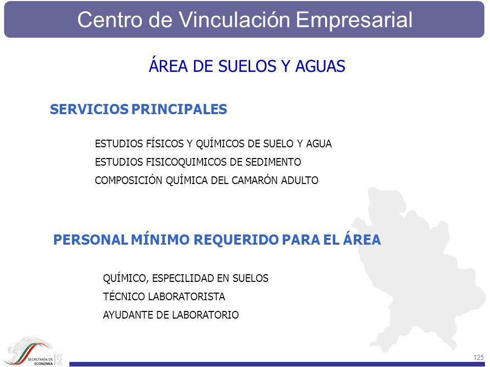 Centro de Vinculación Empresarial 125 SERVICIOS PRINCIPALES PERSONAL MÍNIMO REQUERIDO PARA EL ÁREA ESTUDIOS FÍSICOS Y QUÍMICOS DE SUELO Y AGUA ESTUDIO