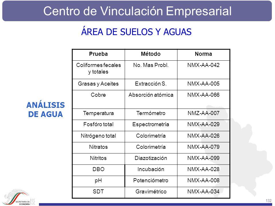Centro de Vinculación Empresarial 132 PruebaMétodoNorma Coliformes fecales y totales No. Mas Probl.NMX-AA-042 Grasas y AceitesExtracción S.NMX-AA-005