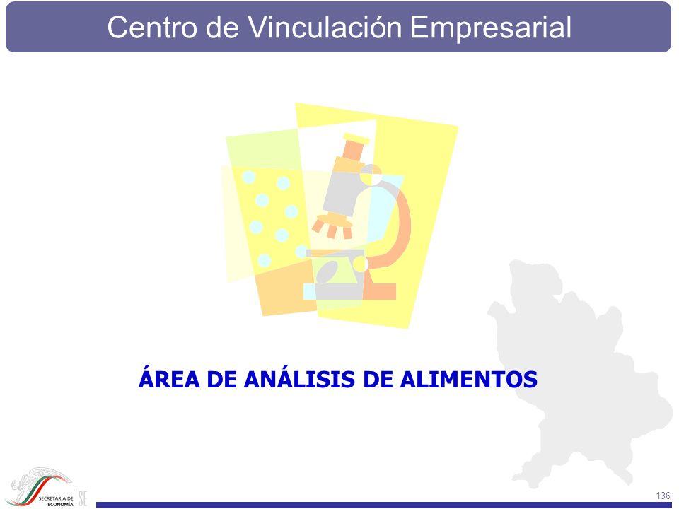 Centro de Vinculación Empresarial 136 ÁREA DE ANÁLISIS DE ALIMENTOS