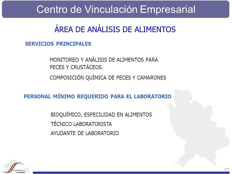Centro de Vinculación Empresarial 137 SERVICIOS PRINCIPALES PERSONAL MÍNIMO REQUERIDO PARA EL LABORATORIO MONITOREO Y ANÁLISIS DE ALIMENTOS PARA PECES
