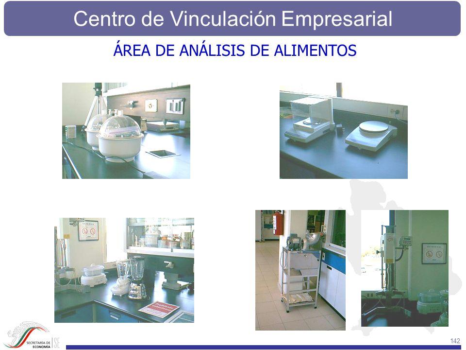 Centro de Vinculación Empresarial 142 ÁREA DE ANÁLISIS DE ALIMENTOS
