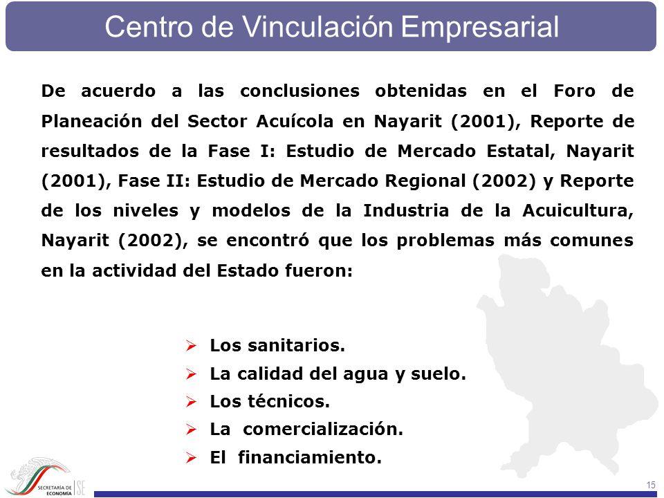 Centro de Vinculación Empresarial 15 De acuerdo a las conclusiones obtenidas en el Foro de Planeación del Sector Acuícola en Nayarit (2001), Reporte d