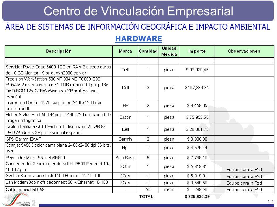 Centro de Vinculación Empresarial 151 HARDWARE ÁREA DE SISTEMAS DE INFORMACIÓN GEOGRÁFICA E IMPACTO AMBIENTAL