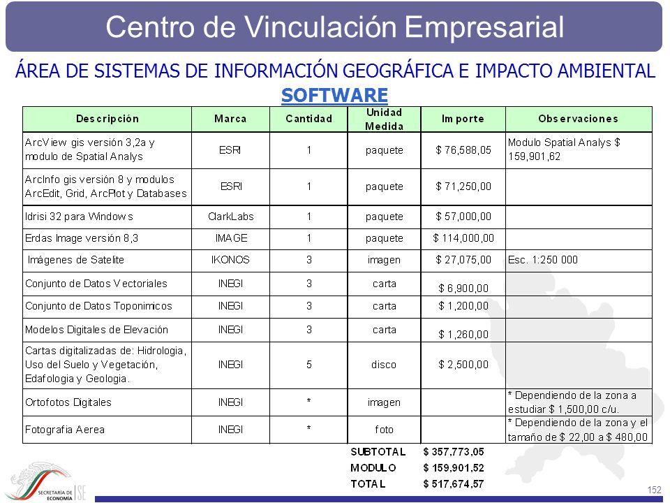 Centro de Vinculación Empresarial 152 SOFTWARE ÁREA DE SISTEMAS DE INFORMACIÓN GEOGRÁFICA E IMPACTO AMBIENTAL