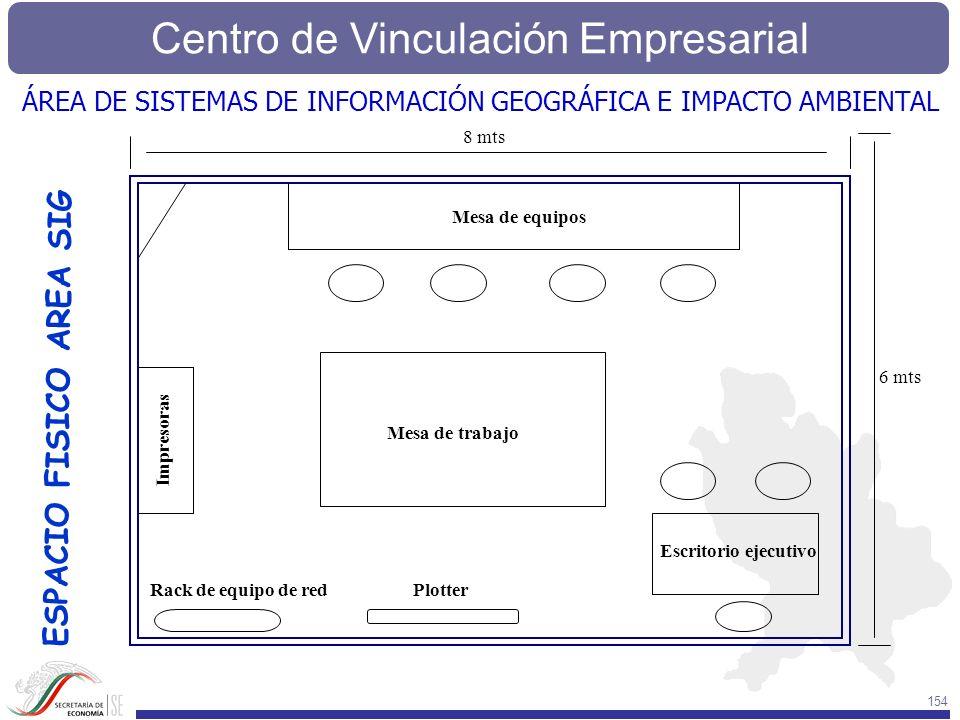 Centro de Vinculación Empresarial 154 6 mts 8 mts Mesa de trabajo Escritorio ejecutivo Mesa de equipos Impresoras Rack de equipo de redPlotter ESPACIO