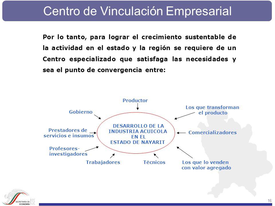 Centro de Vinculación Empresarial 16 Por lo tanto, para lograr el crecimiento sustentable de la actividad en el estado y la región se requiere de un C